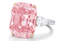 Pink Diamonds – Year by Year Price Review!